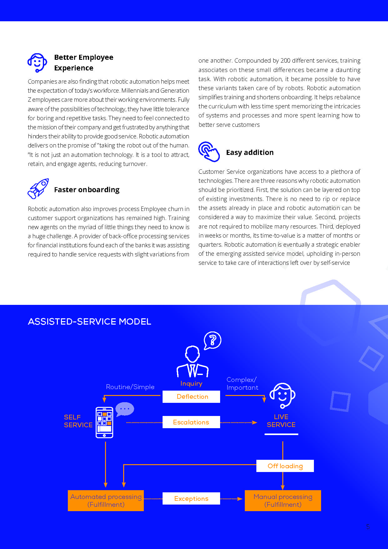 Whitepaper-The-Rise-of-Customer-Service-Robotic-Automation (1)_Page_05